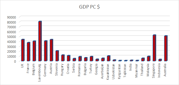 GDPUSD2015.png
